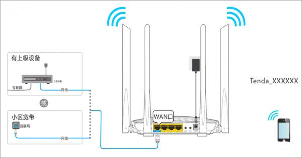 迅捷(fast)300M手机设置方法