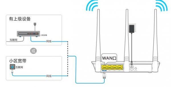 路由器怎么安装_家里没电脑怎么装wifi - WIFI之家